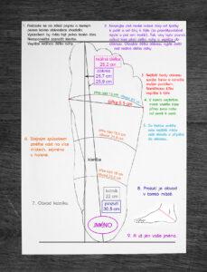 Podrobný popis obkresu chodidla